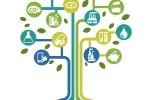 Innovative Automatisierung für eine Schlüsselbranche